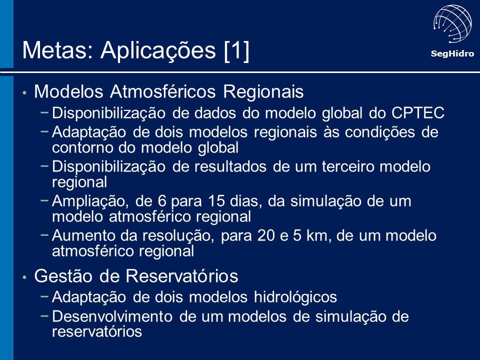 Metas: Aplicações [1] Modelos Atmosféricos Regionais